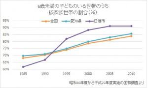 Rinグラフ(図2)